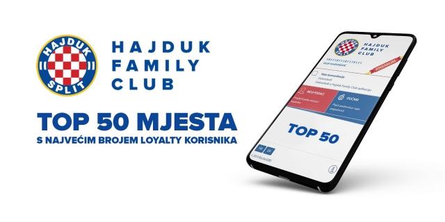 Provjerite kojih 50 mjesta ima najveći broj korisnika Hajduk Family Club!
