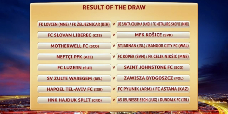 Hajduk već igrao protiv Dundalka, dvaput bili i u Luksemburgu...