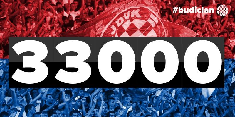 Imamo više od 33.000 članova!