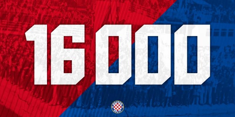 Hajduk ima čak 16.000 članova u 2018. godini!