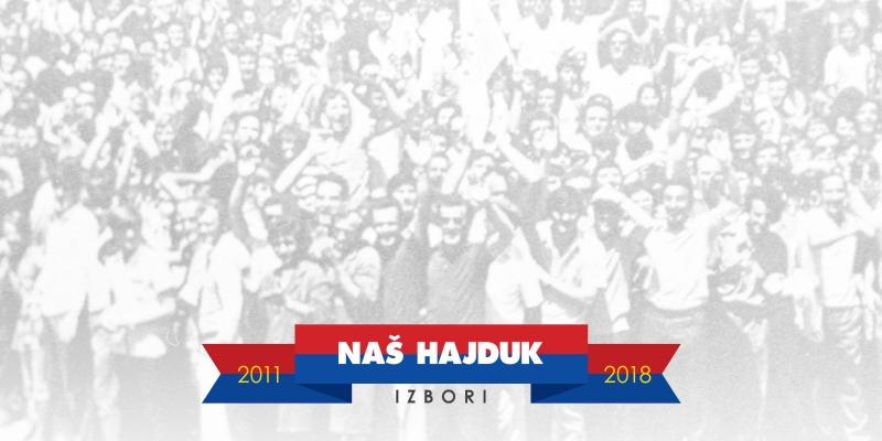 Udruga Naš Hajduk objavila natječaj za izbor članova Nadzornog odbora HNK Hajduk Split š.d.d.