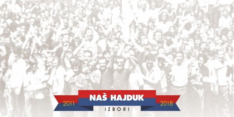 Udruga Naš Hajduk objavila listu kandidata za Nadzorni odbor HNK Hajduk Split
