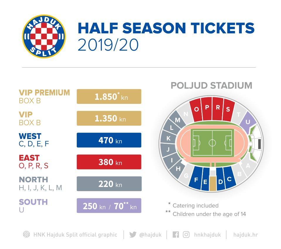 Hajduk Season Tickets